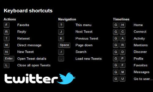 कैसे प्रयोग करें ट्विटर में शार्टकट की