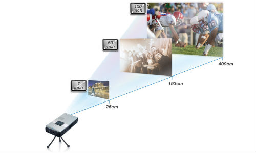 जीनियस ने लांच किया 15,000 रुपए में नया पॉकेट प्रोजेक्टर