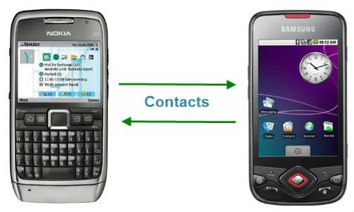नोकिया फोन से एंड्रॉयड फोन में कैसे ट्रांसफर करें कांटेक्ट