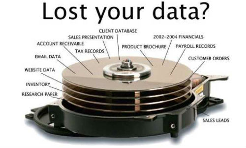 अपने पीसी में सेव डेटा का बैकप कैसे?