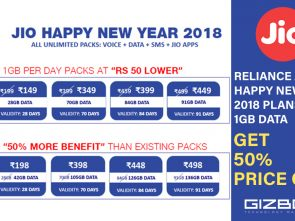 Reliance Jio is now offering 28gb day at rs 149 (HINDI)