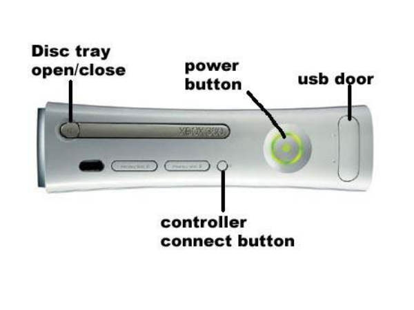 How to connect Xbox 360