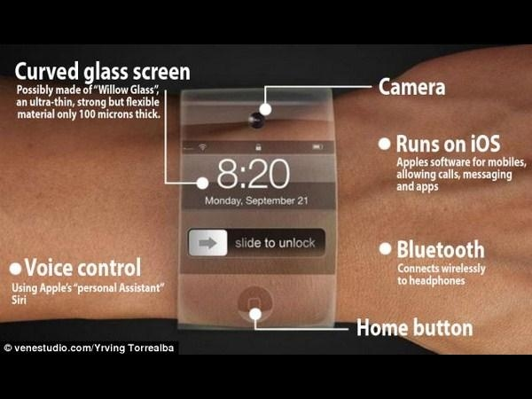 Apple i watch concept images