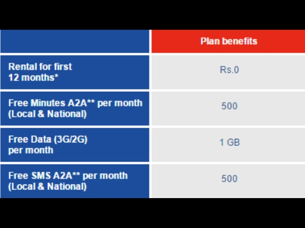 एयरटेल से आर्इफोन खरीदने पर 15 हजार रुपए की बचत