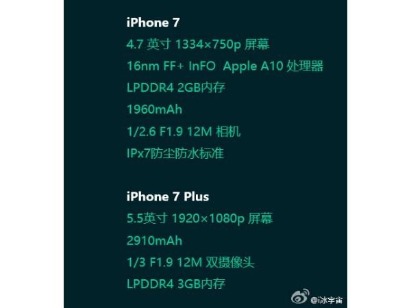 क्या होगा खास आईफोन7 और 7प्लस में