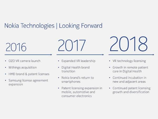 अपने स्मार्टफोन के साथ नोकिया तैयार, 2017 में करेगी लॉन्च