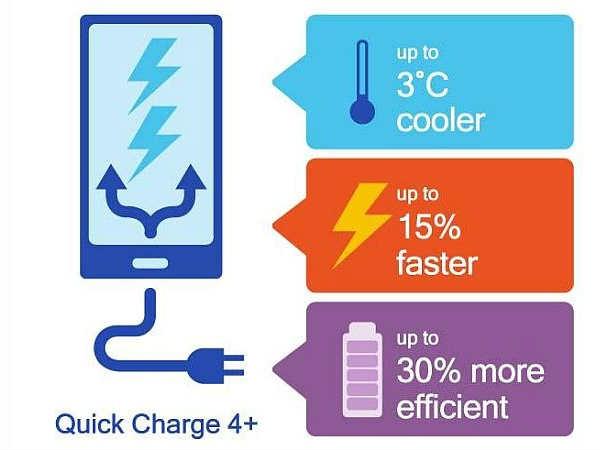 आ गया क्वालकॉम क्विक चार्ज 4+, आधे घंटे में 90% चार्ज हो जाएगा फोन