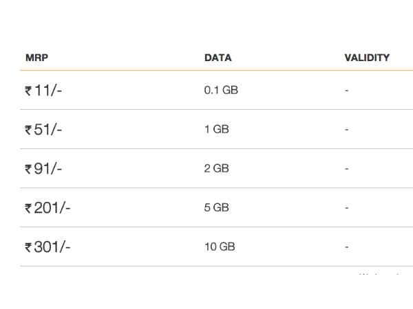 Jio ने पेश किए डेटा लिमिट बूस्टर पैक, ऐसे लें फायदा