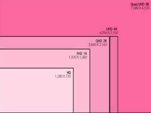 दुनिया की पहली 8K TV लॉन्च,  जाने इसकी कीमत और फीचर्स