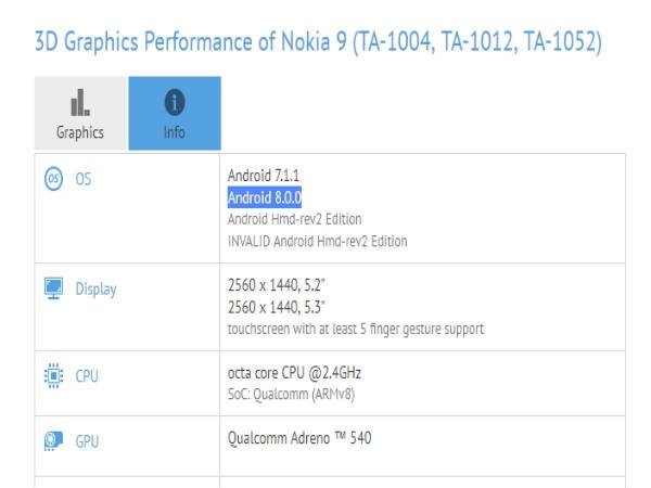 नोकिया 9 एंड्रायड 8.0.0 oreo के साथ GFXBench पर हुआ स्पॉट