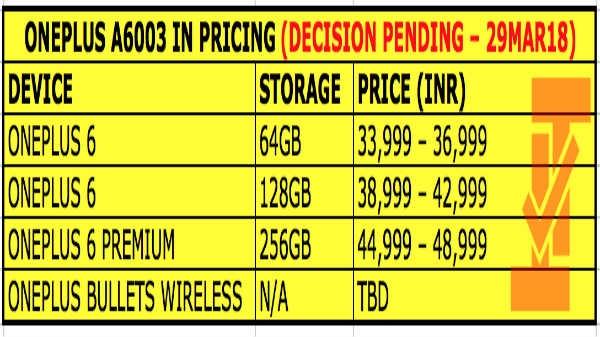 भारत में इस कीमत पर लॉन्च होगा OnePlus 6