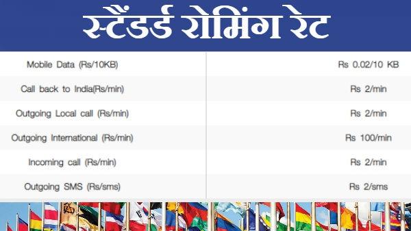 क्या भारत के अलावा दूसरे देशों में जियो यूज़ कर सकते हैं ?