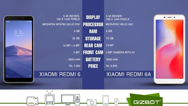 Xiaomi Redmi 6 और Xiaomi Redmi 6A में से आप किसे खरीदना पसंद करेंगे?