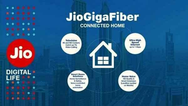 जियो गीगा फाइबर - जानें जियो गीगा फाइबर के प्लान्स से जुड़ी सारी डिटेल्स