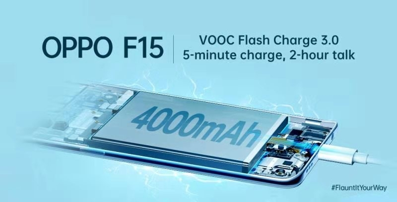 OPPO F15 सारे बजट सेगमेंट को पछाड़ देगा ये दमदार स्मार्टफोन