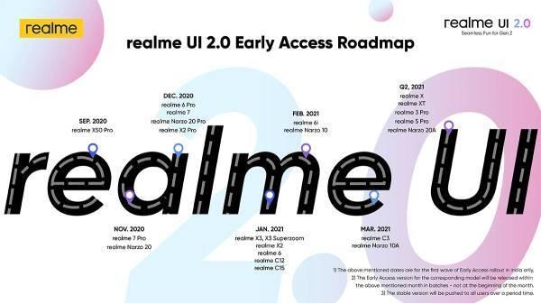 Realme UI 2.0 का अपडेट कब-कब किन-किन स्मार्टफोन को मिलेगा, पढ़िए और जानिए...!