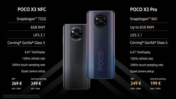 Poco X3 Pro हुआ लॉन्च, विस्तार में जानिए इस फोन के सभी स्पेसिफिकेशंस और फीचर्स
