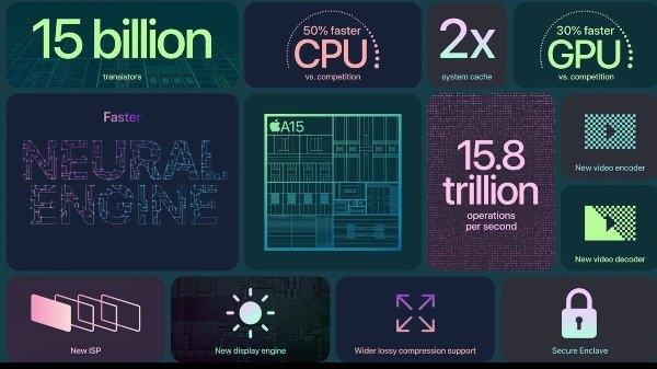 जानें सबसे फास्ट Apple A15 बायोनिक प्रोसेसर के बारे में, जो मिलता है iPhone 13 सीरीज में