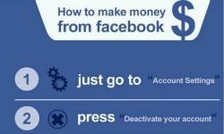 फेसबुक में एकाउंट है तो आप भी कमा सकते हैं पैसे