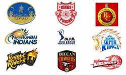आईपीएल 2013: मोबाइल पर देखें फ्री लाइव स्कोर