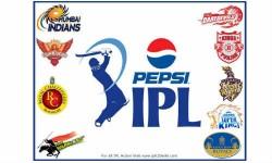डाउनलोड कीजिए आईपीएल 2013 के शानदार वॉलपेपर