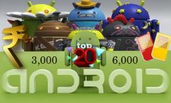 3,000 रुपए के टच स्क्रीन 3जी स्मार्टफोन