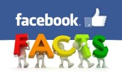 10 साल पहले जन्मा था फेसबुक, जानिए इसके बारे में कुछ रोचक बातें